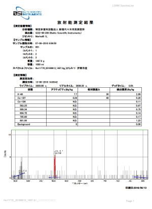 検出となっておりますが、誤差の範囲で不検出となることもあります。検出限界前後でCs-137が存在する可能性があります。